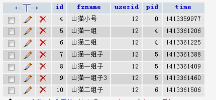 php树形菜单代码